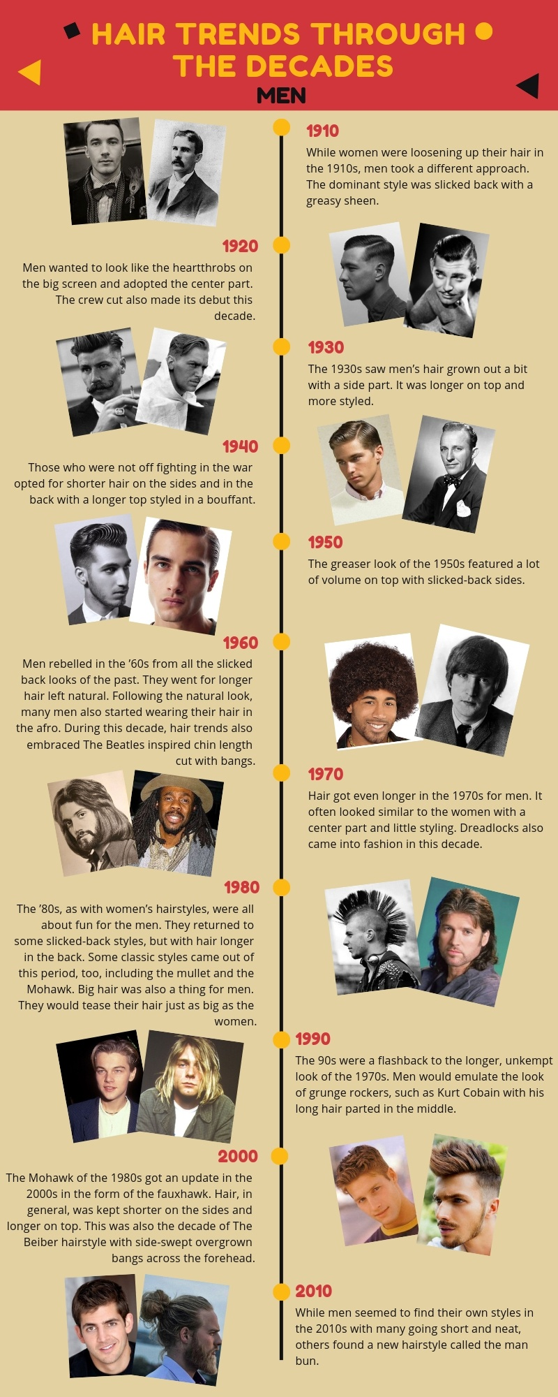 Hair Trends Through the Decades for men