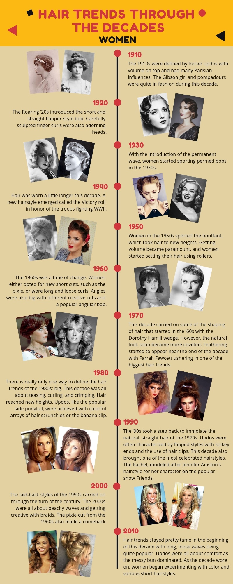 Hair Trends Through the Decades for women